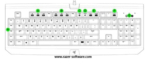 RAZER CHROMA SOFTWARE DOWNLOAD | ✅ Razer Software